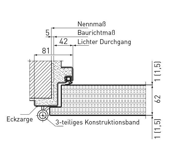 Unterschied eckzarge umfassungszarge  Feuerschutztüren Premio | Novoferm