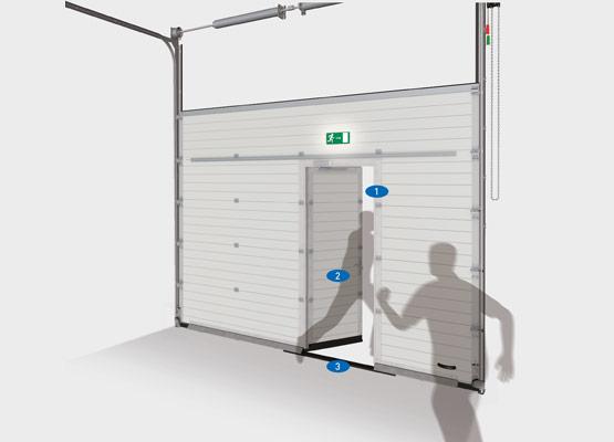 Garagentor mit integrierter tür  Schlupf- und Nebentüren | Novoferm